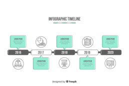Best Timeline Plugins for WordPress