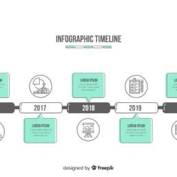 Best Timeline Plugins for WordPress