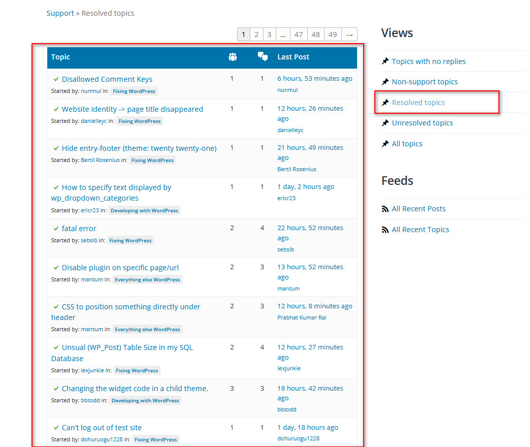 rank plugins in wordpress directory - resolved topics