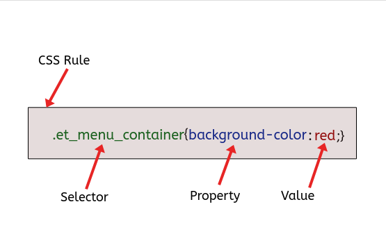 customize Divi menu with CSS