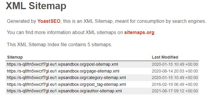 generated xml sitemaps